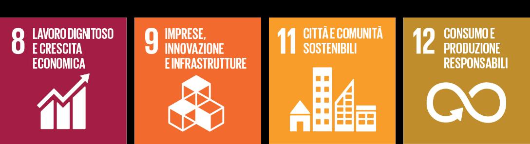 Invest in Bologna supporta gli obiettivi di sviluppo sostenibile dell'agenda 2030 ONU
