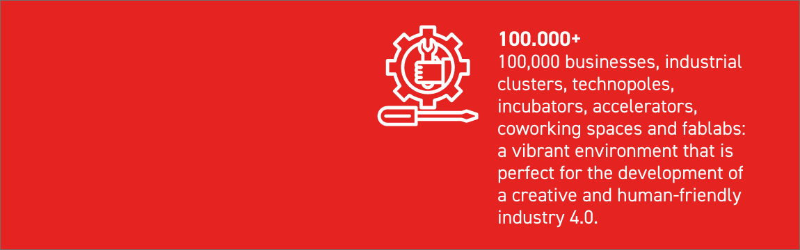 100,000 businesses, industrial clusters, technopoles, incubators, accelerators, coworking spaces and fablabs: a vibrant environment that is perfect for the development of a creative and human-friendly industry 4.0.